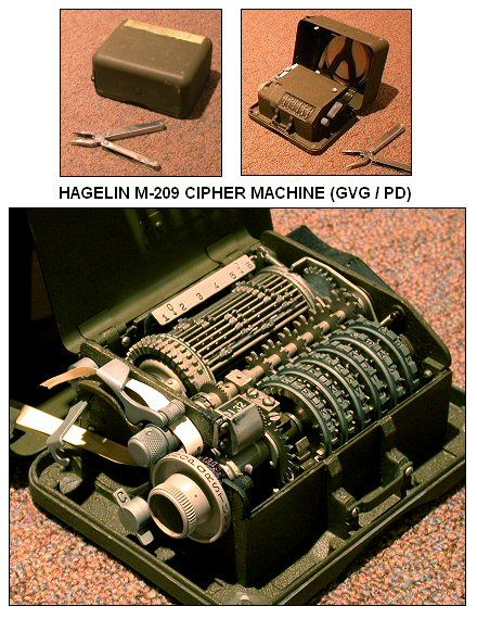 Hagelin M-209 pre-electronic code machine