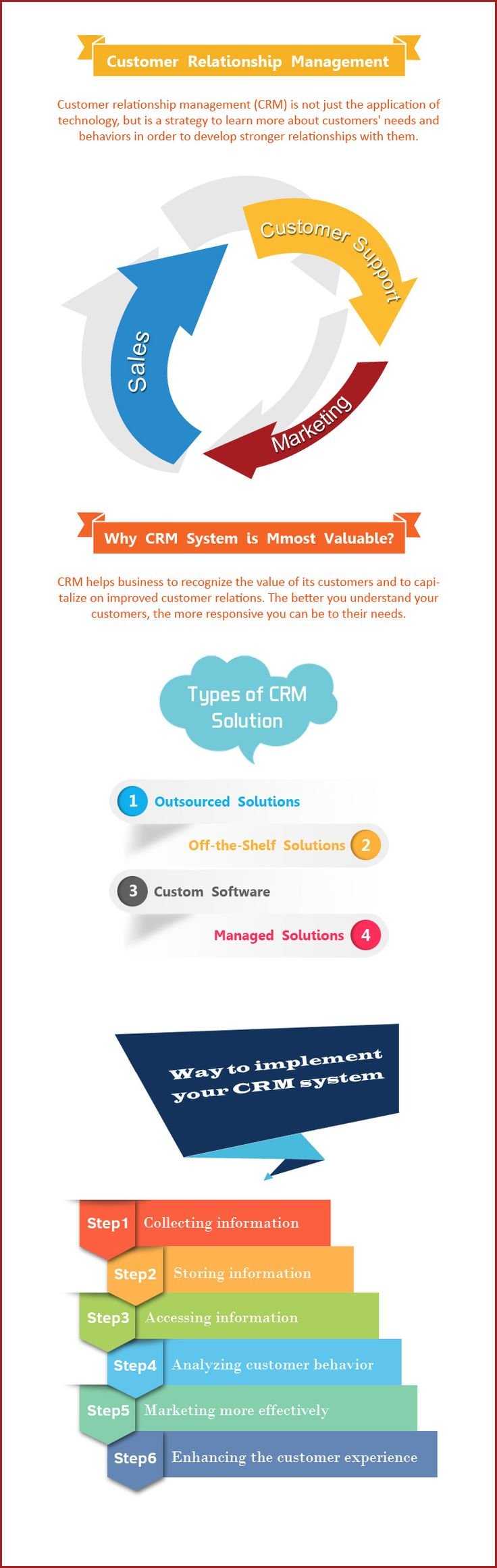 CRM helps business to recognize the value of its customers and to capitalize on improved customer relations.