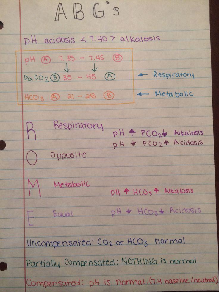 Acid base respiratory nurse nursing school fluids and electrolytes iggy rn abgs alkalosis acidosis ph lab values paco2 hco3 pao2: