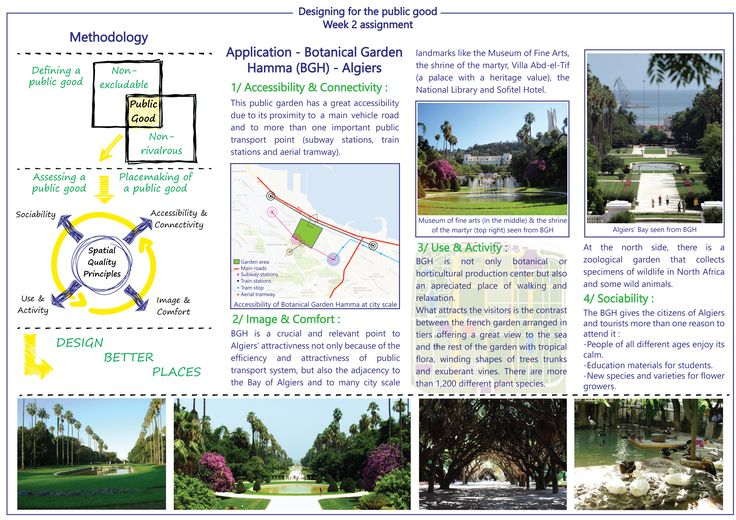 Urban Design for the Public Good Week 2 assignment: A Public Good, The Botanical Garden of Hamma a.k.a The Test Garden Hamma is a 58 hectare botanical garden located in Algiers. Established in 1832 and considered one of the most important botanical gardens in the world.