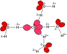 intermolecular bonding - hydrogen bonds