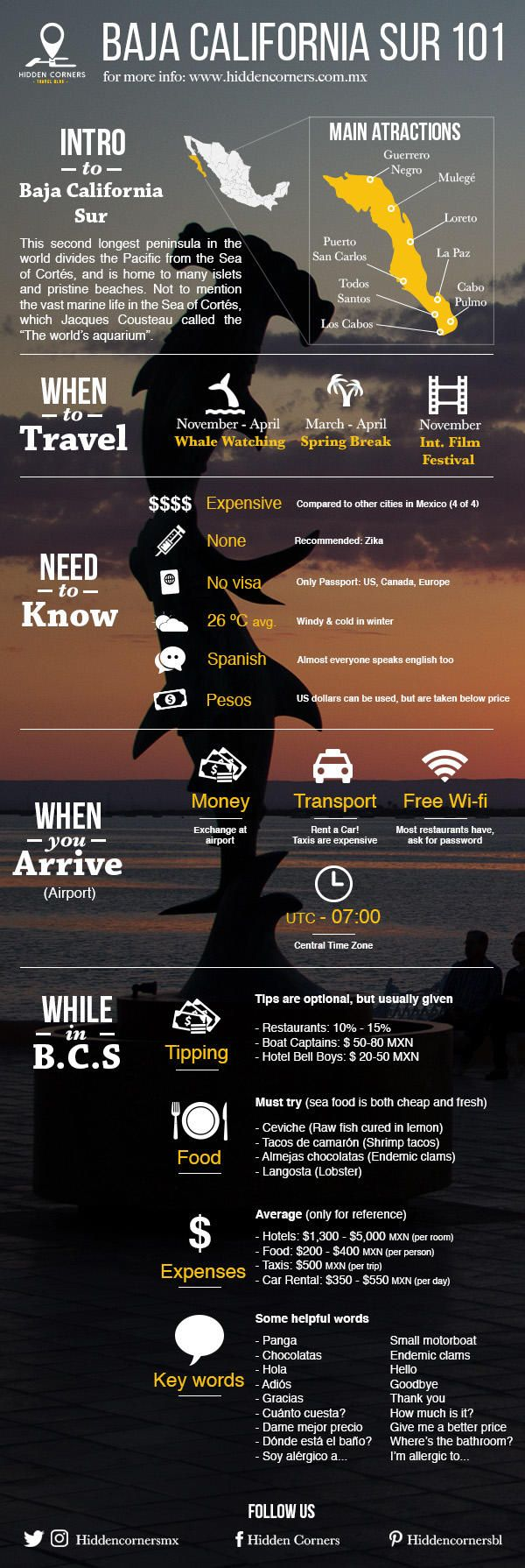 A quick guide to Baja California Sur, Mexico