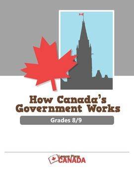 How Canada's Government Works (Grades 8-9)