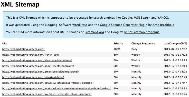 Τί είναι το sitemap ή αλλιώς χάρτης ιστότοπου #seo #seogreece #greekseo