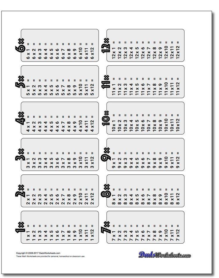 Multiplication Table Worksheet 1-12 #Multiplication #Worksheet #Table