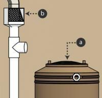 Rainwater harvesting installation