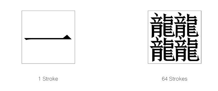 Chinese character with 1 stroke and 64 strokes.  #font #design #Chinese #Taiwan