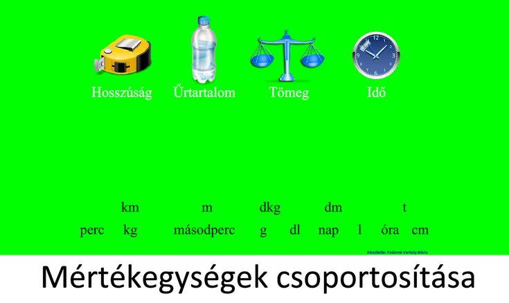 Mértékegységek csoportosítása