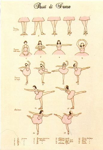 postcard - passi di danza by sonobugiardo, via Flickr