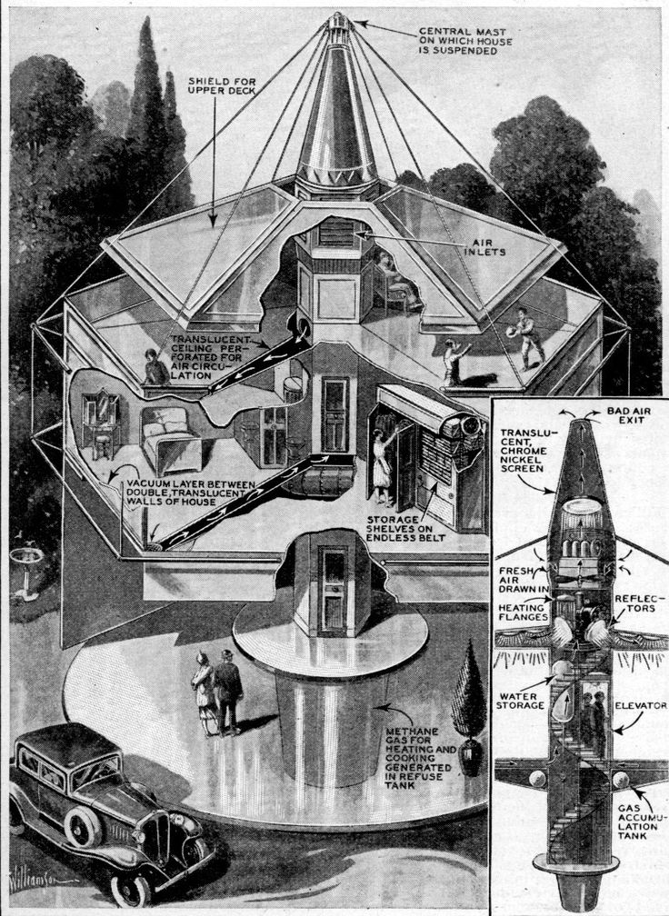 AD Classics: The Dymaxion House,© The Estate of R. Buckminster Fuller, via myipamm.net