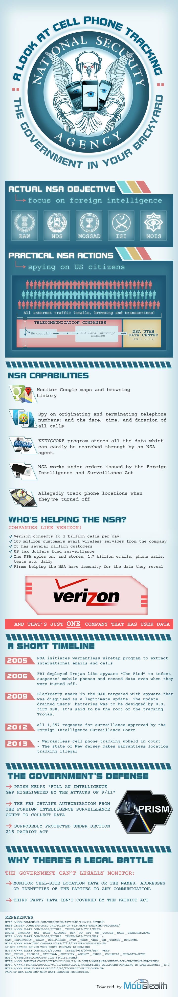 NSA: Best Mobile Phone Trackers Around!