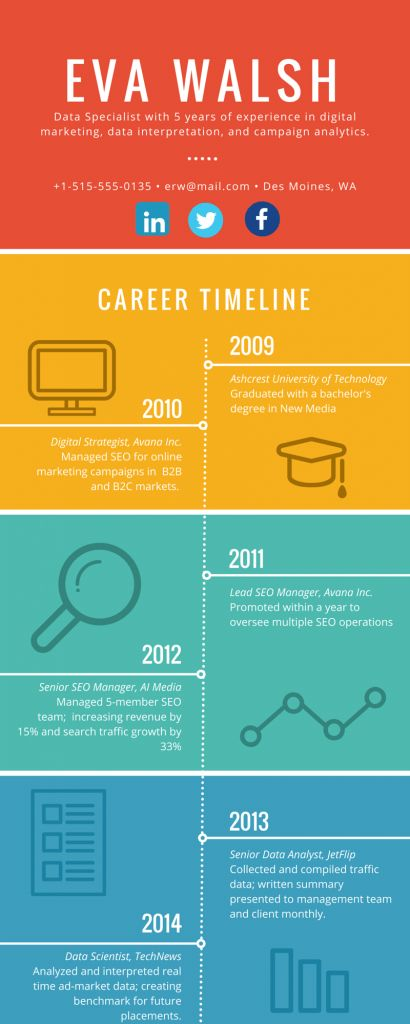 73 best ♛ Infographic Resumes images on Pinterest Infographic - seo analyst sample resume