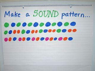 Make a Sound Pattern- great for body percussion-  e.g. clap clap stomp clap clap stomp