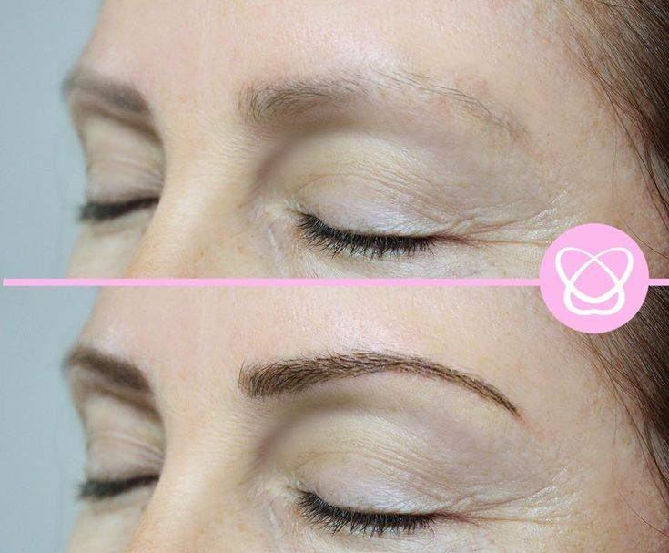 Micropigmentación de Cejas Pelo a Pelo - Cejas Semi Permanentes
