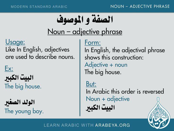 Noun-Adjective phrase Usage - Examples