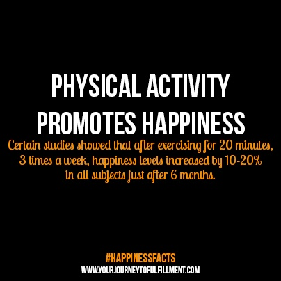 Happiness Facts