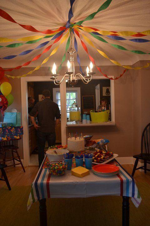 Lulu's Sesame Street birthday party