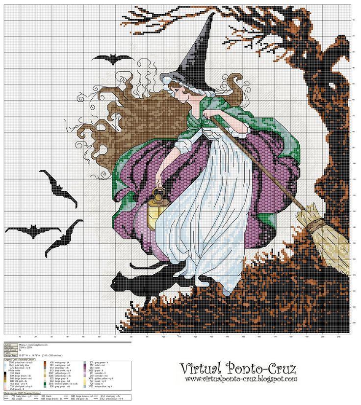 witch cross stitch based on Ida Rentoul-Thwaite watercolor