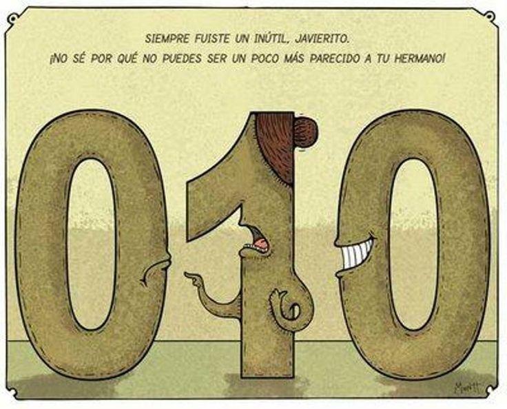 El cero a la izquierda. | Matemolivares