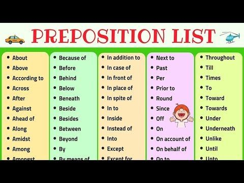 photograph relating to Printable Preposition List named Preposition Checklist! Discover informative checklist of prepositions within