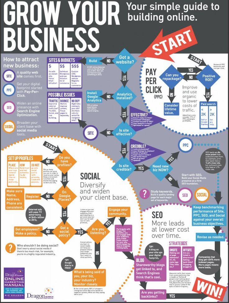Grow Your Business Online. #business #entrepreneur #marketing