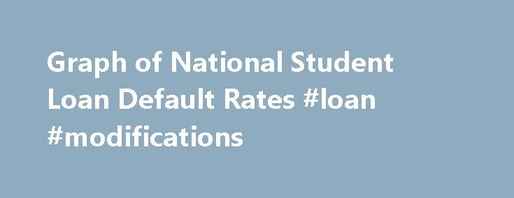 Graph of National Student Loan Default Rates #loan #modifications http://nef2.com/graph-of-national-student-loan-default-rates-loan-modifications/  #student loan rates # The cohort default rate is the percentage of borrowers who enter repayment in a fiscal year and default by the end of the next fiscal year. The Department issues default rates according to the fiscal year that borrowers entered repayment. For example, the fiscal year 2011 default rate is based on...