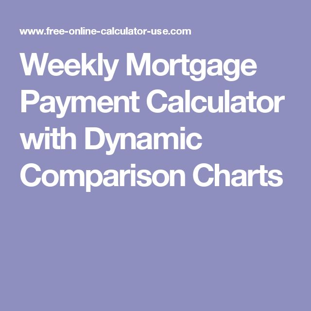 Weekly Mortgage Payment Calculator with Dynamic Comparison Charts