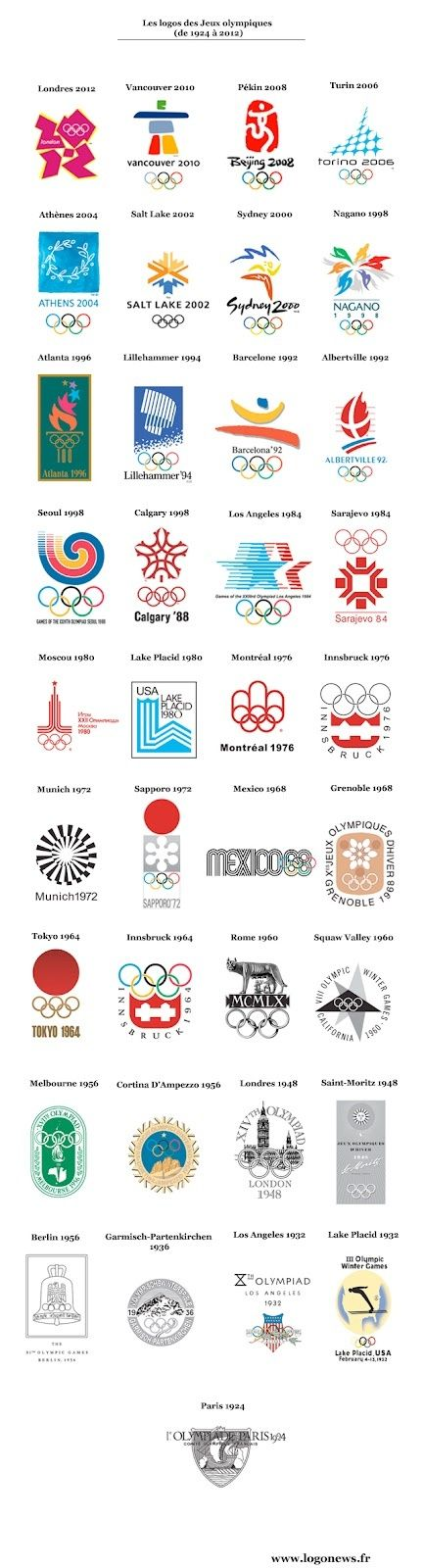 Les logos des Jeux olympiques                                                                                                                                                                                 Plus