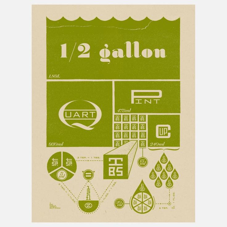 132 best loft ideas images on pinterest home ideas for 12x16 kitchen plans