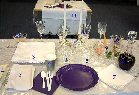 Introduction to A Christian Seder: Christian Passover