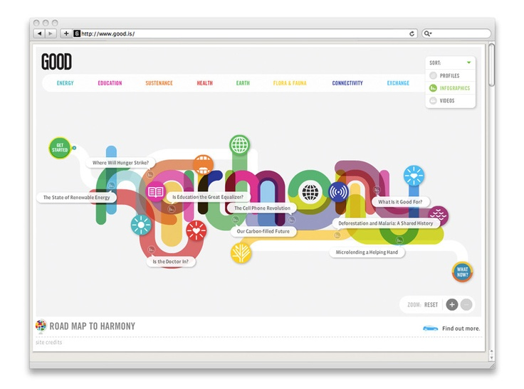 Illustrative typographic website layout