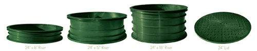 Septic Tank Riser and Lid Systems
