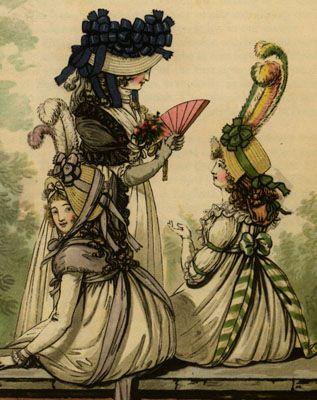 Morning Dresses  June 1794