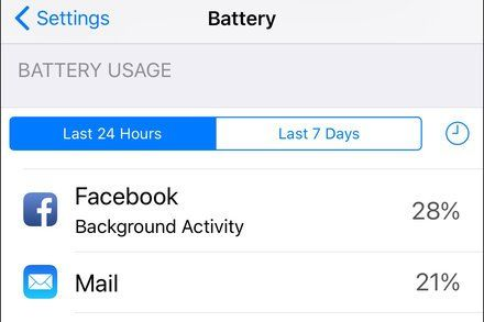 Slowing iPhone Battery Drain Older iPhone models often take a performance and power hit when a new version of iOS arrives but software updates may help. Technology Batteries iOS (Operating System)