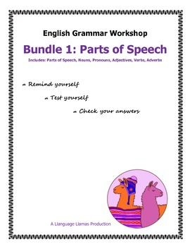 Remind Yourself, Test Yourself, Check Your Answers. This bundle contains the separate English Grammar Workshops on:Parts of SpeechNounsPronounsAdjectivesVerbsAdverbsThese resources have been designed to support students in their understanding of English grammar and terminology.