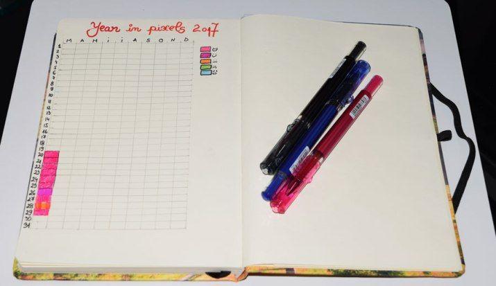 Year in pixels Bullet Journal