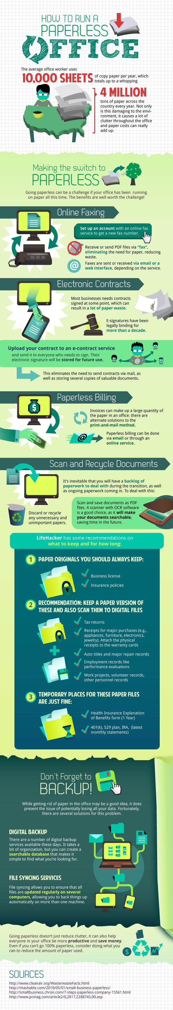 How to Run a Paperless Office. I am completely digital except my to do list which I recycle