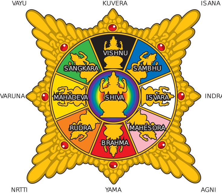 "Surya Majapahit (""The Sun of Majapahit"").  http://en.wikipedia.org/wiki/Surya_Majapahit"