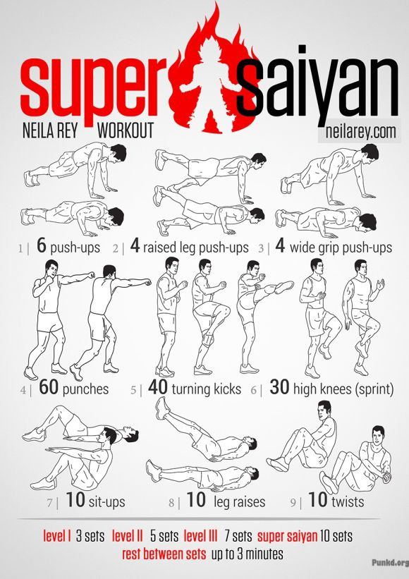 Assez Super Saiyan Workout! Don't know whether I should put this on my  SP98