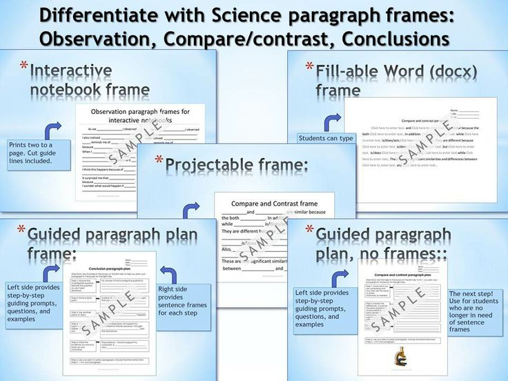 Writing a paragraph scaffold
