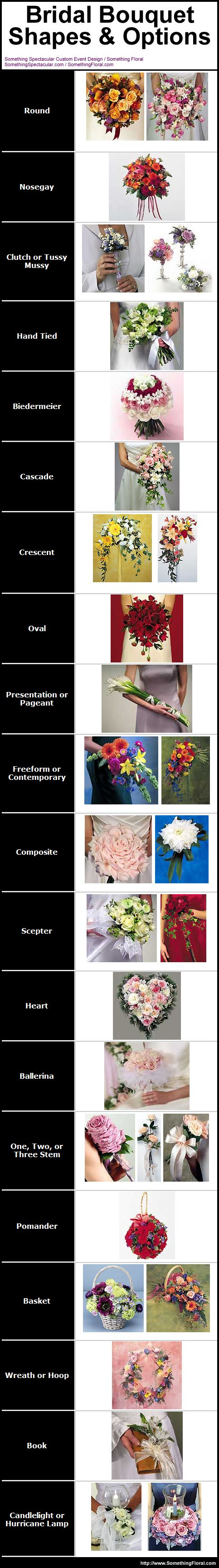 Wedding Infographic. Planning information. A helpful wedding flower reference for brides. A pictorial list of bridal bouquet and bridesmaid bouquet shapes and options.