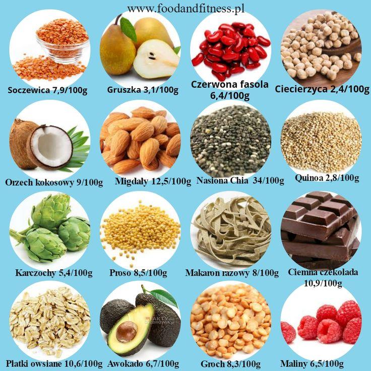#zdrowytrybżycia #zdroważywność #dietabogatawbłonnik
