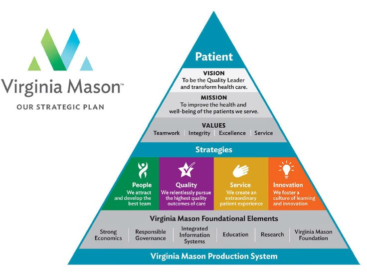 Supply Chain Partners: Virginia Mason and Owens & Minor (A) (Abridged) Case Solution & Answer