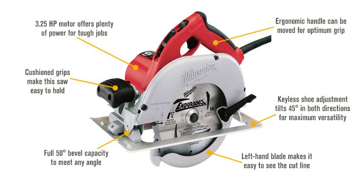 Looking for corded circular saw brand agnostic