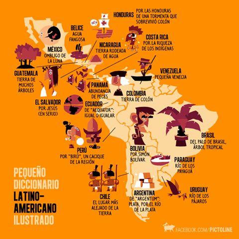 Idée d'EPI: sur la culture hispanique.