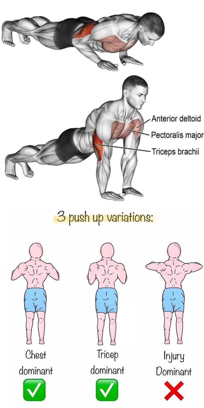 Do your shoulders hurt when doing push- ups? No matter how hard you try,  your shoulders always tend to internal… | Chest workout, Push up workout,  Gym workout tips