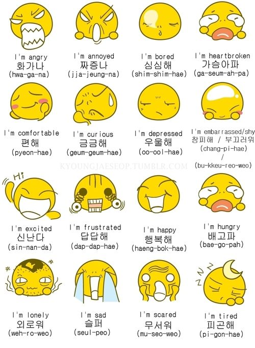 #Korean #Hangul #language