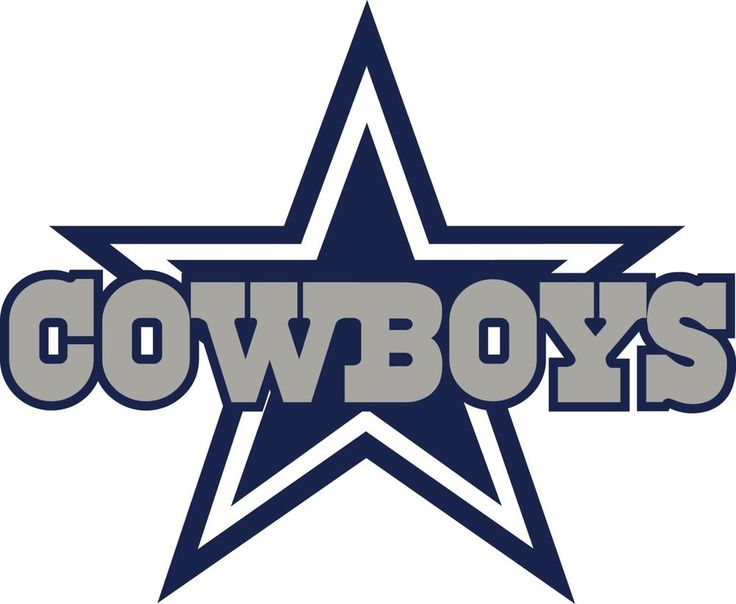 "#Dallas Cowboys Logo Window Wall Decal Vinyl Car Sticker Any Colors 6"" from $6.25"