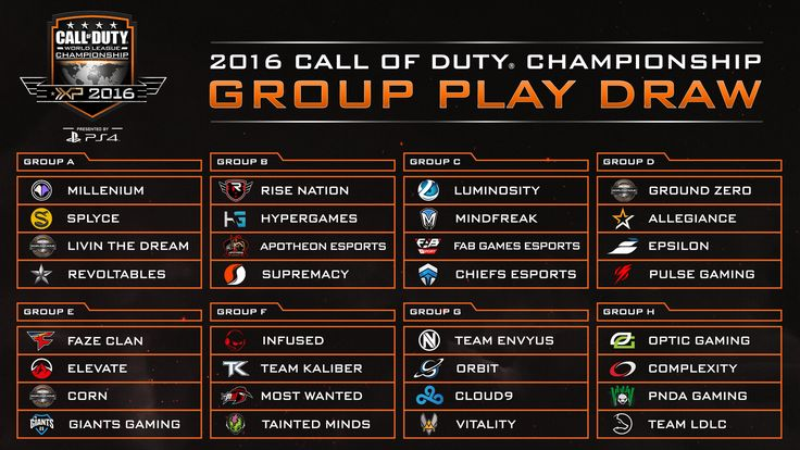 2016 Call of Duty Championship Group Play Draw