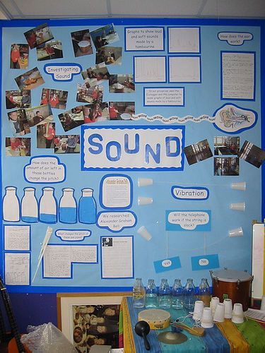 sound-display - Classroom Displays